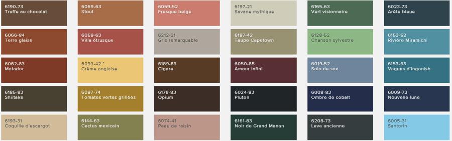 Peinture Tendance 2015 tendances couleurs 2015 | Éco-peintureÉco-peinture