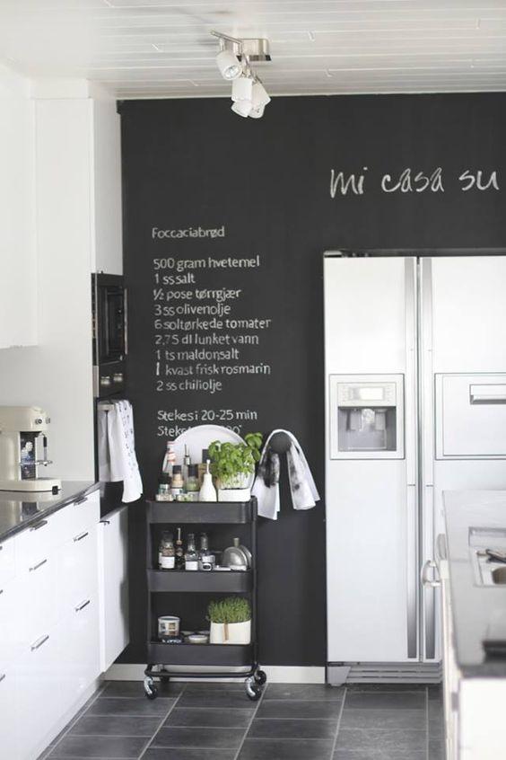 peinture tableau mur cuisine
