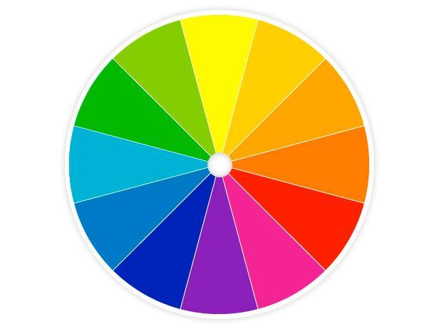 Cercle chromatique pour aider à choisir la bonne couleur de peinture