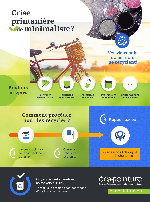 recyclage peinture et contenant printemps
