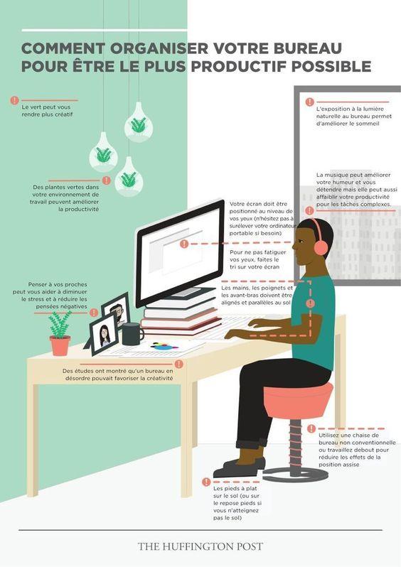 infographie bureau productif